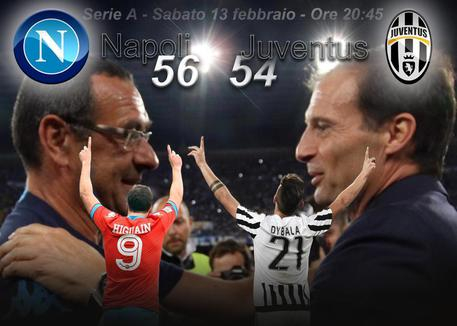 Napoli-Juventus, <a href=
