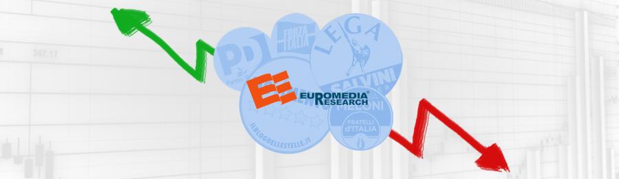 Questa immagine ha l'attributo alt vuoto; il nome del file è sondaggi-politici-euromedia-research.png